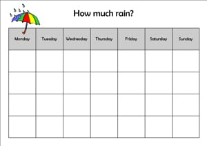 Rain Recording Sheet for Spring Journal for Toddlers
