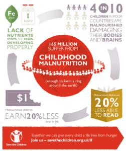 Food for Thought – Save the Children