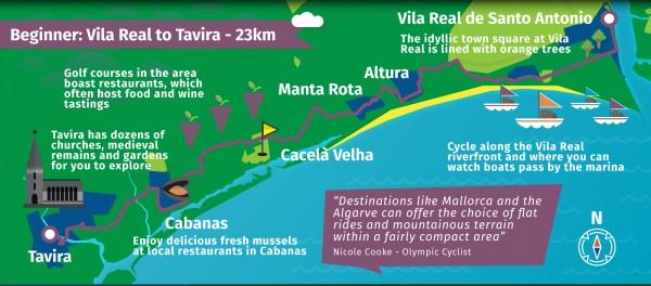 Algarve-Infomap-Beginners