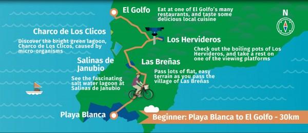 Lanzarote-Infomap-Beginners