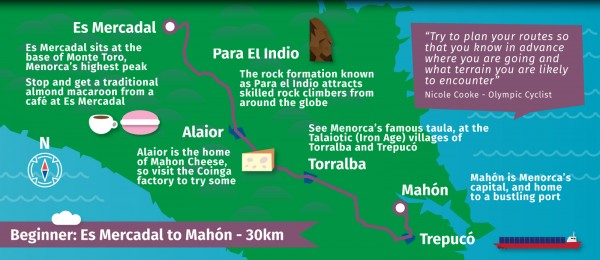 Menorca-Infomap-Beginners