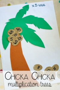 Hands-on Multiplication activity based around the Chicka Chicka Books by Bill Martin Jr