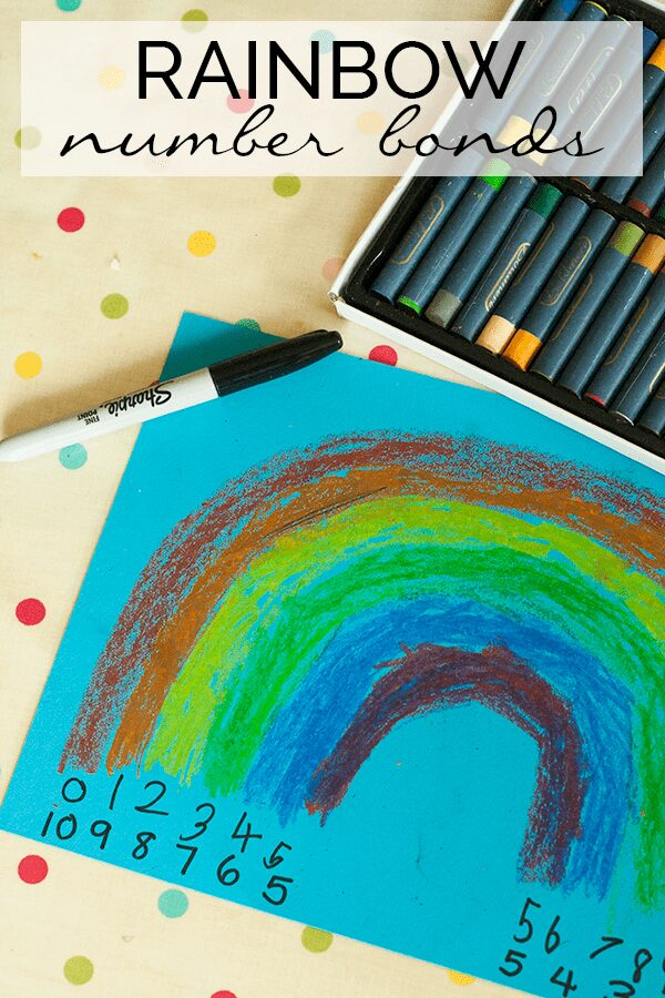 Mix art and math to create a rainbow number bonds resource to help kids to quickly identify the number bonds to 10 or 100