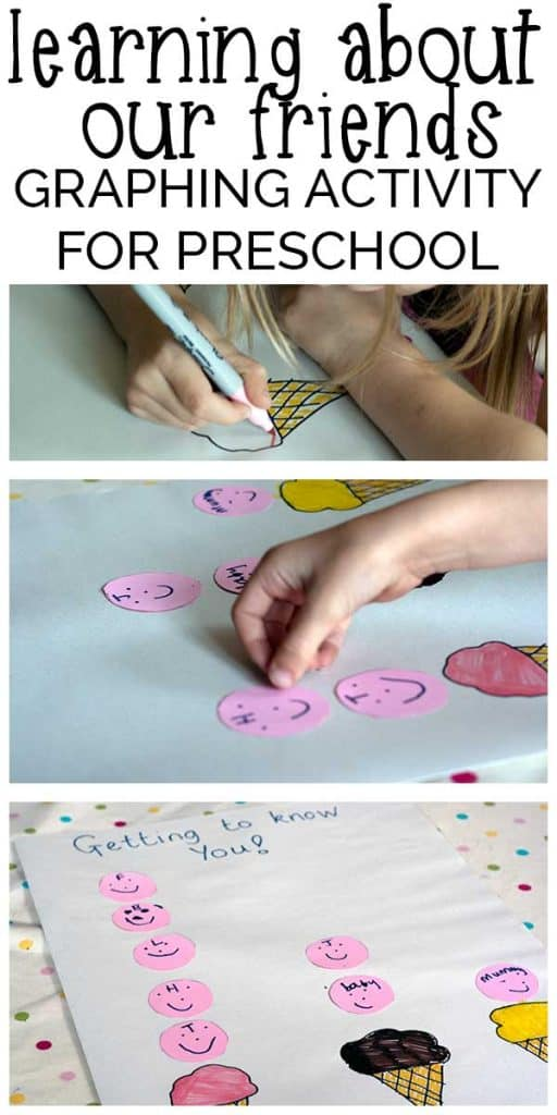 Bar Graphs for kids, a simple hands-on math activity for preschoolers to find out about their friend's and family's likes and represent that in a graph.