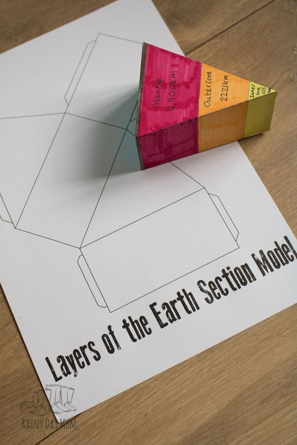 3D Layers of the Earth Model to Make