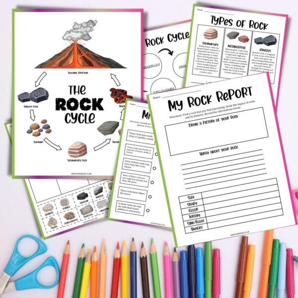 preview pages from a printable Rock Cycle Activity Pack for Early Elementary Kids includes Rock Cycle Poster, Rock Testing Sample Sheet and more activities to support learning about the rock cycle