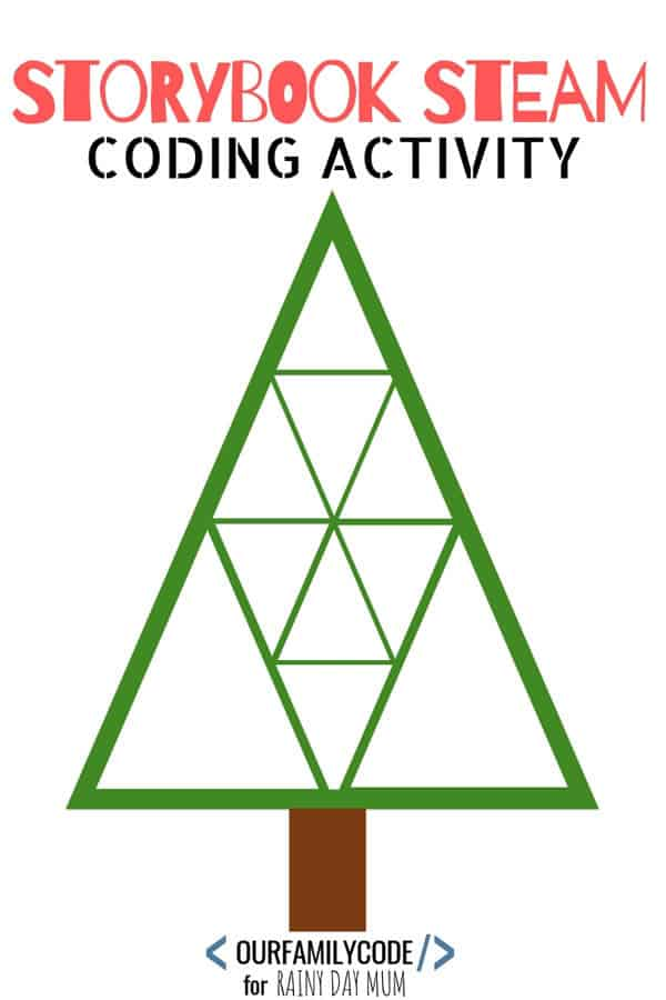 Simple Christmas Coding Activity for Preschoolers to do along with Merry Christmas Mouse. No computer needed introducing Algorithms and logical thinking