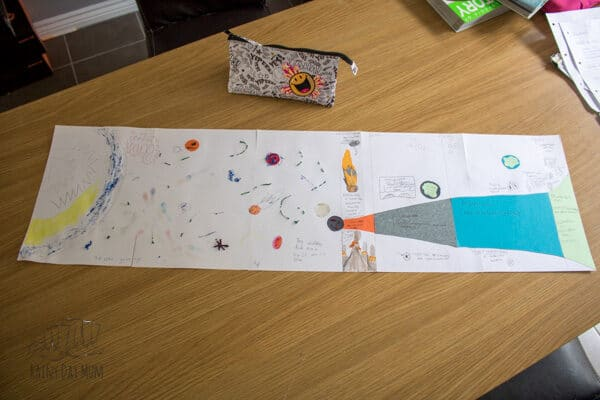 final timescale created by the kids