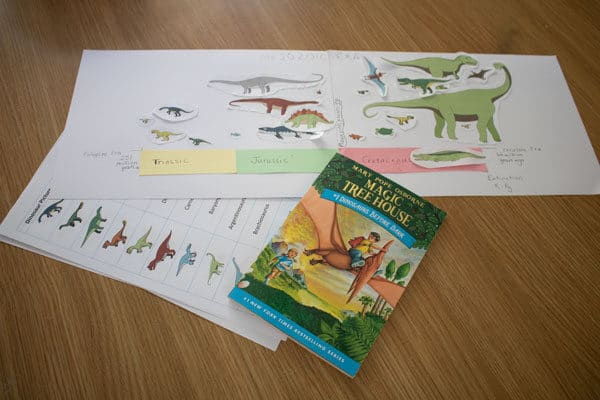 dinosaur timeline for kids