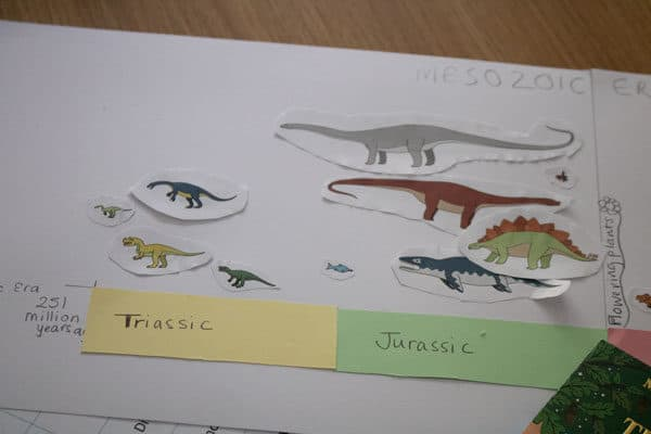 Dinosaurs of the Triassic and Jurassic
