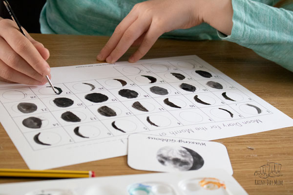 watercolour lunar phases completed by a 9 year for homeschool science