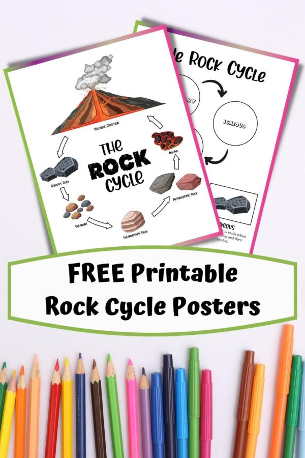 Free Printable Rock Cycle Posters for Kids, a simple rock cycle with volcano, sediment creation and magma to form the sedimentary, igneous and metamorphic rock and a second poster with more information about the rock types.